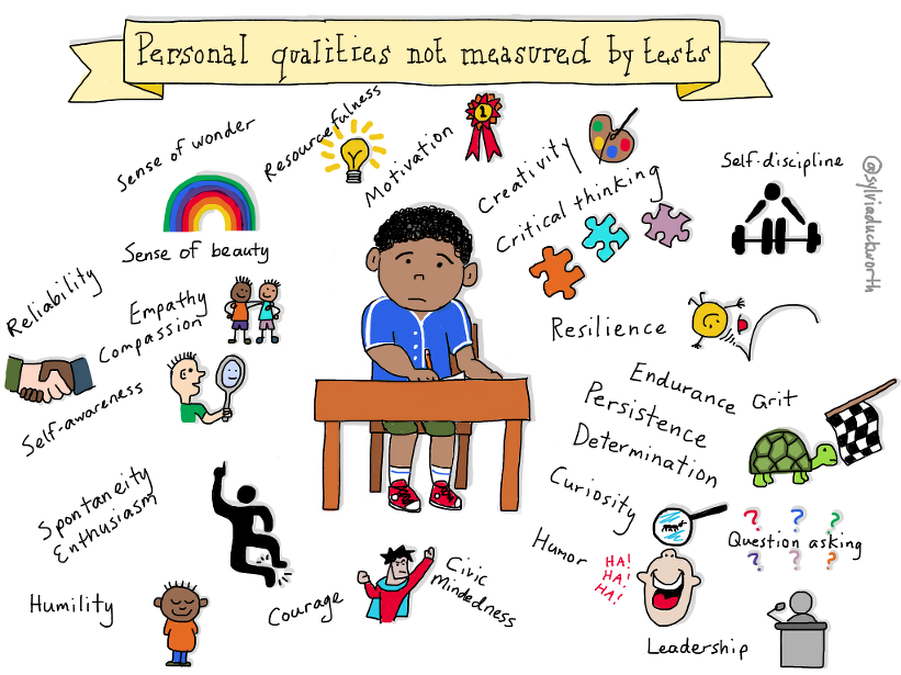 Week 7 Personal Qualities not measured by tests 08.03.20